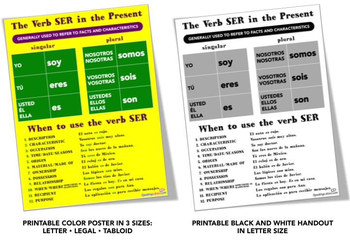 Spanish Verb Conjugation SER: Printable Spanish Poster and Handout